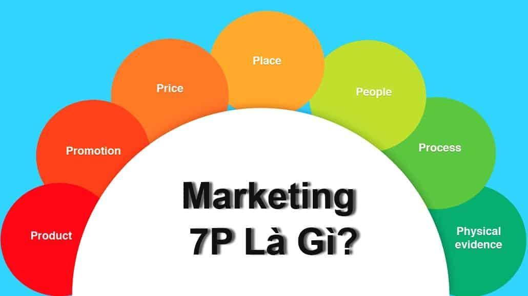 Marketing 7P là gì?